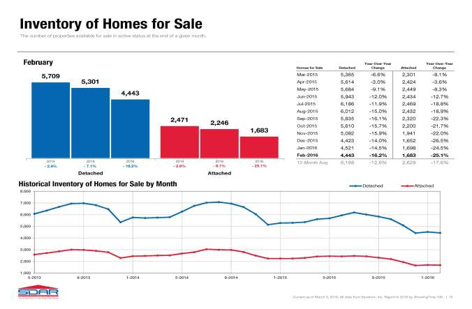 Pages from HousingStatistics_Feb 16-2.jpg